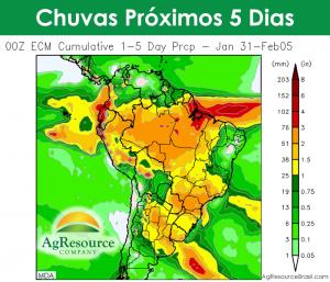 Clima 31F17
